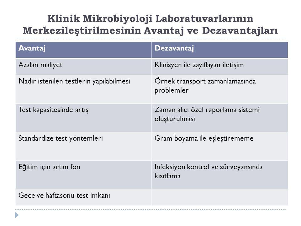 Klinik Mikrobiyoloji Laboratuvarlarının Merkezileştirilmesinin Avantaj ve Dezavantajları