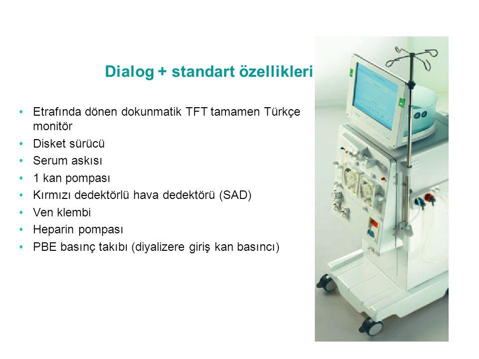 Dialog + standart özellikleri