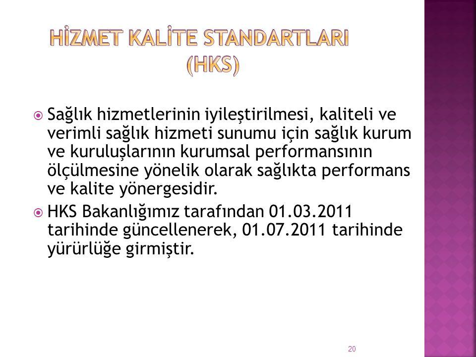 HİZMET KALİTE STANDARTLARI (HKS)