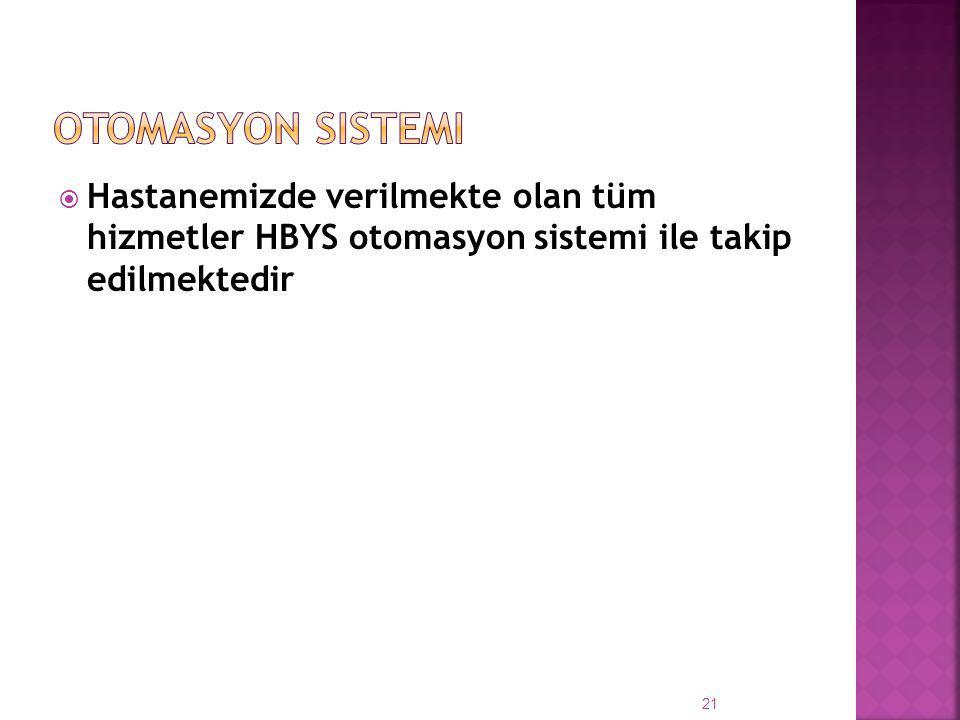 Otomasyon sistemi Hastanemizde verilmekte olan tüm hizmetler HBYS otomasyon sistemi ile takip edilmektedir.