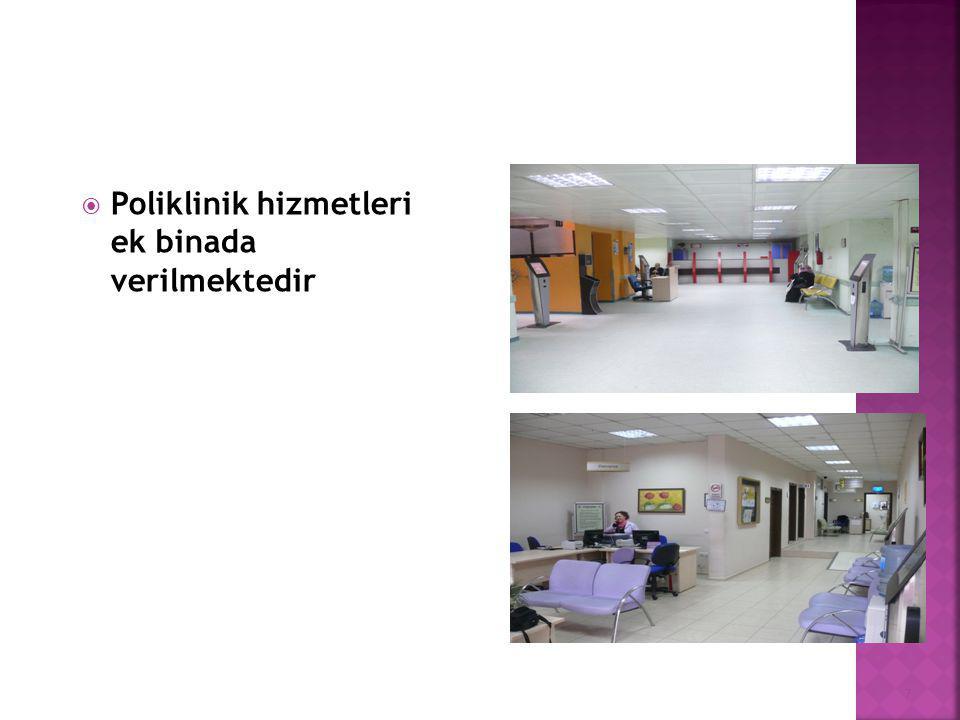Poliklinik hizmetleri ek binada verilmektedir
