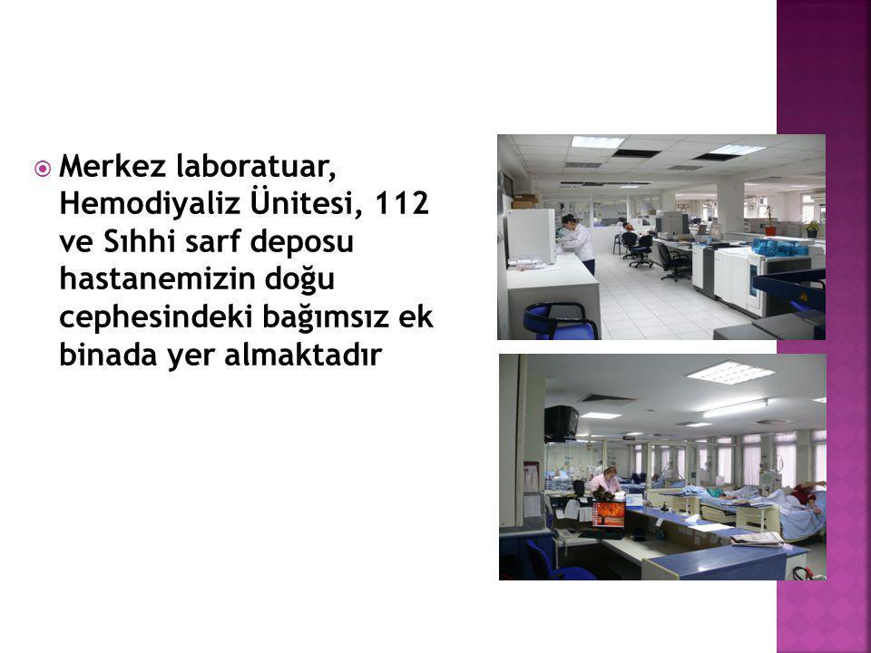 Merkez laboratuar, Hemodiyaliz Ünitesi, 112 ve Sıhhi sarf deposu hastanemizin doğu cephesindeki bağımsız ek binada yer almaktadır