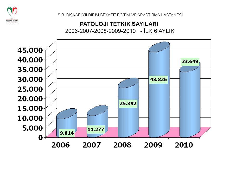 PATOLOJİ TETKİK SAYILARI 2006-2007-2008-2009-2010 - İLK 6 AYLIK