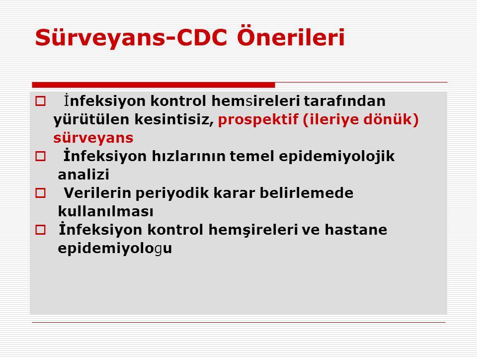 Sürveyans-CDC Önerileri