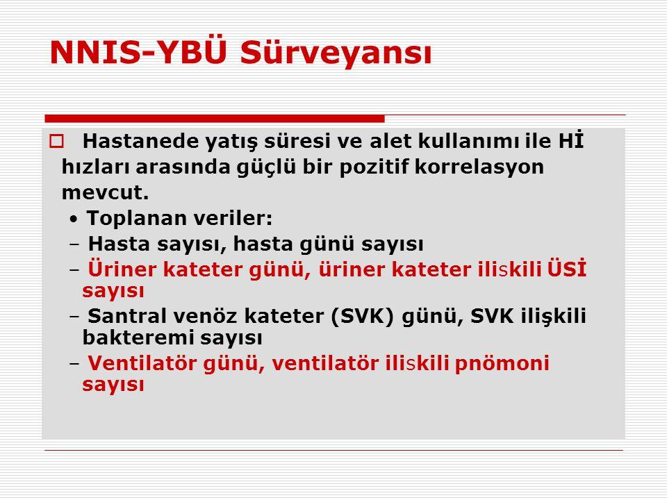 NNIS-YBÜ Sürveyansı Hastanede yatış süresi ve alet kullanımı ile Hİ