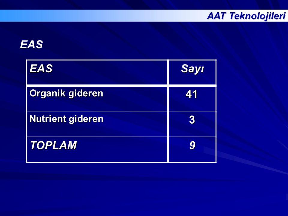 EAS EAS Sayı 41 3 TOPLAM 9 AAT Teknolojileri Organik gideren