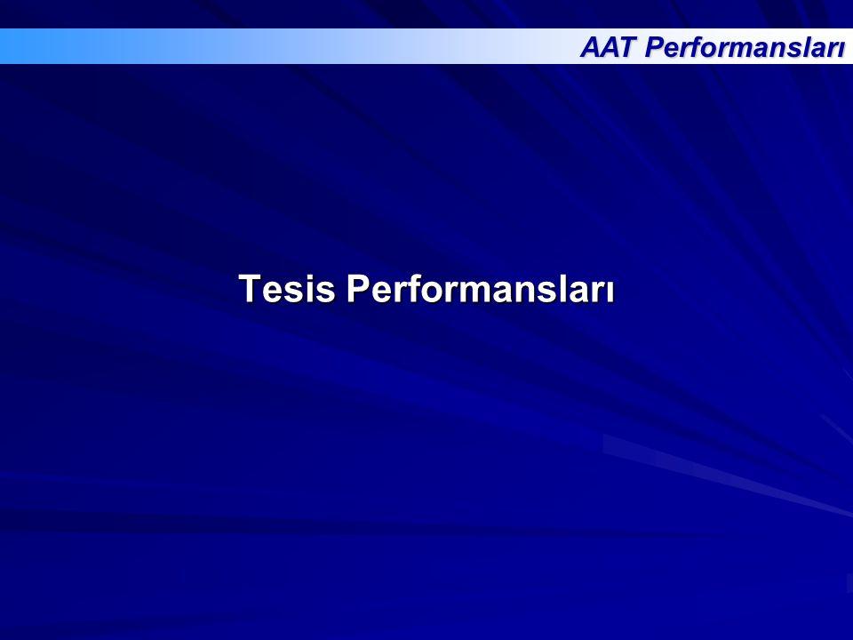 AAT Performansları Tesis Performansları