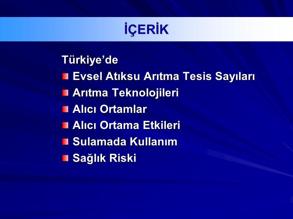İÇERİK Türkiye'de Evsel Atıksu Arıtma Tesis Sayıları