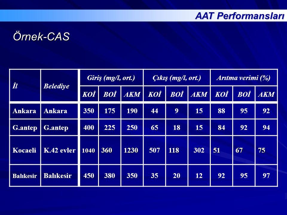 Örnek-CAS AAT Performansları İl Belediye Giriş (mg/l, ort.)