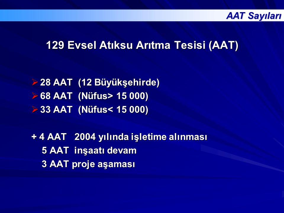 129 Evsel Atıksu Arıtma Tesisi (AAT)