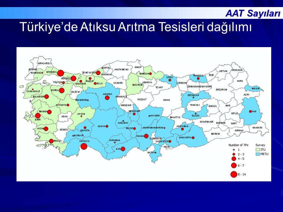 Türkiye'de Atıksu Arıtma Tesisleri dağılımı