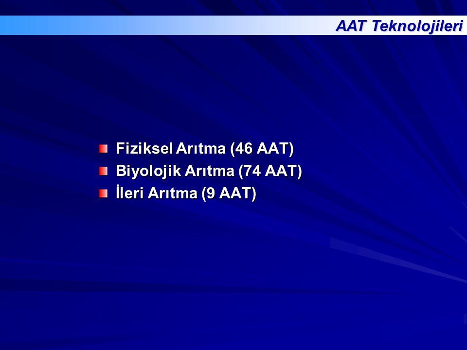 AAT Teknolojileri Fiziksel Arıtma (46 AAT) Biyolojik Arıtma (74 AAT) İleri Arıtma (9 AAT)