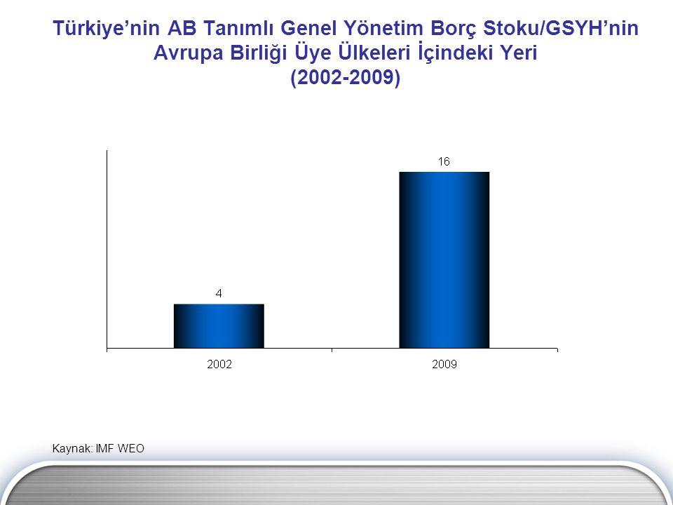 Türkiye'nin AB Tanımlı Genel Yönetim Borç Stoku/GSYH'nin Avrupa Birliği Üye Ülkeleri İçindeki Yeri (2002-2009)