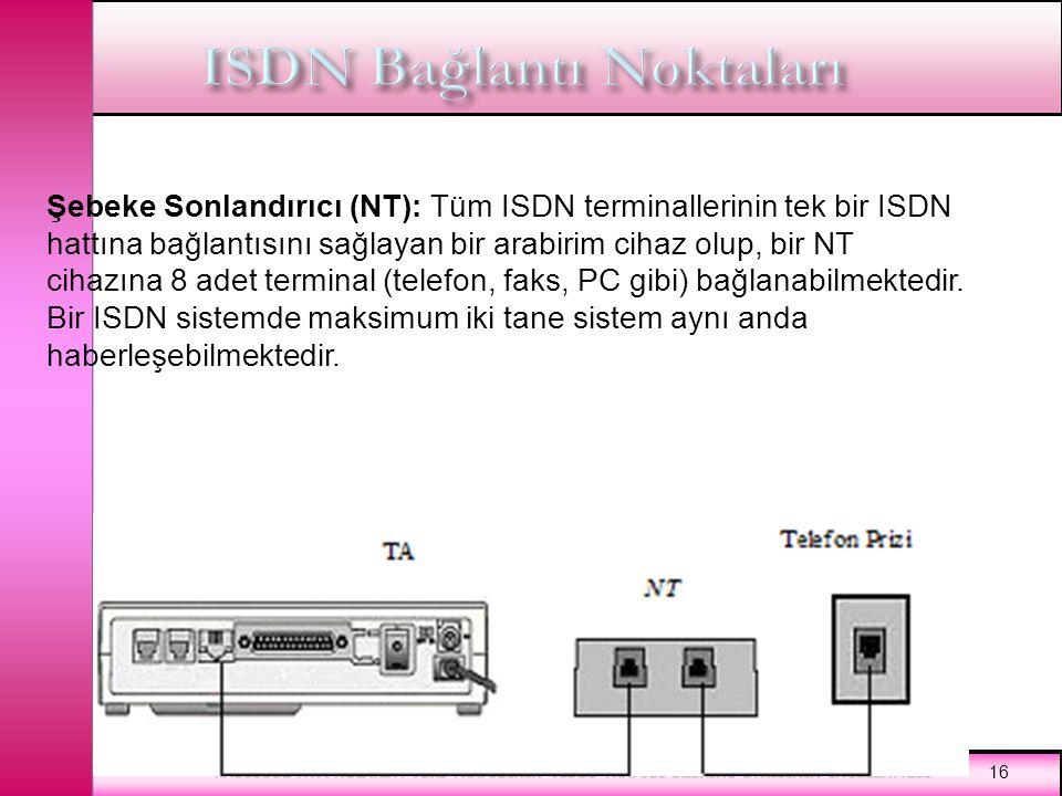 ISDN Bağlantı Noktaları