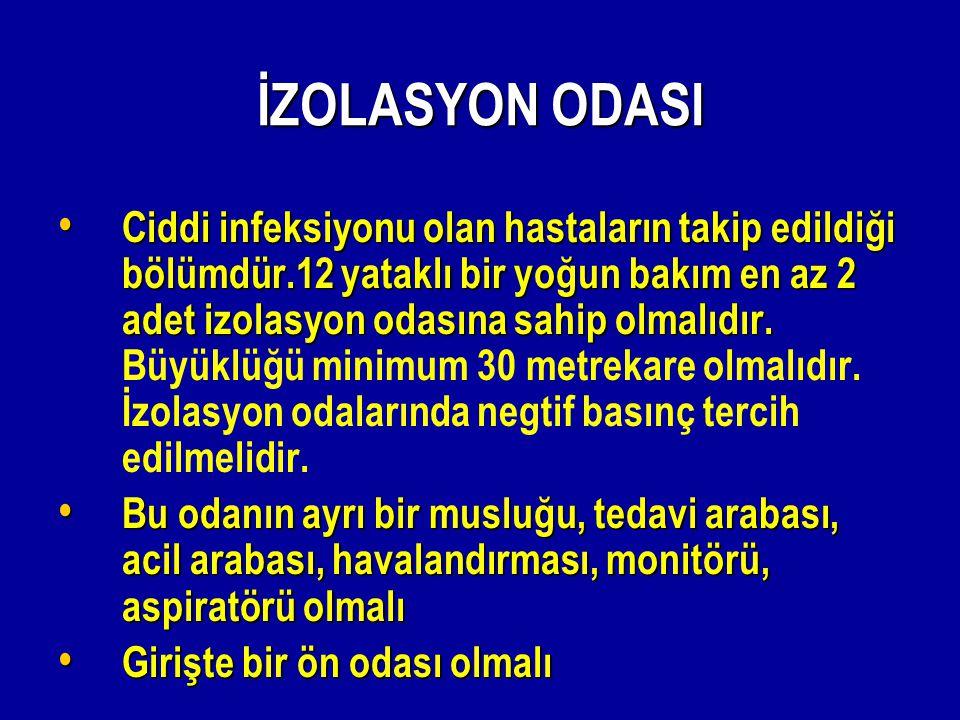 İZOLASYON ODASI