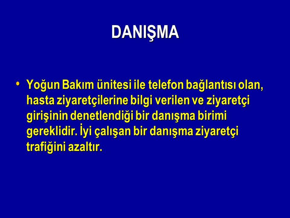 DANIŞMA