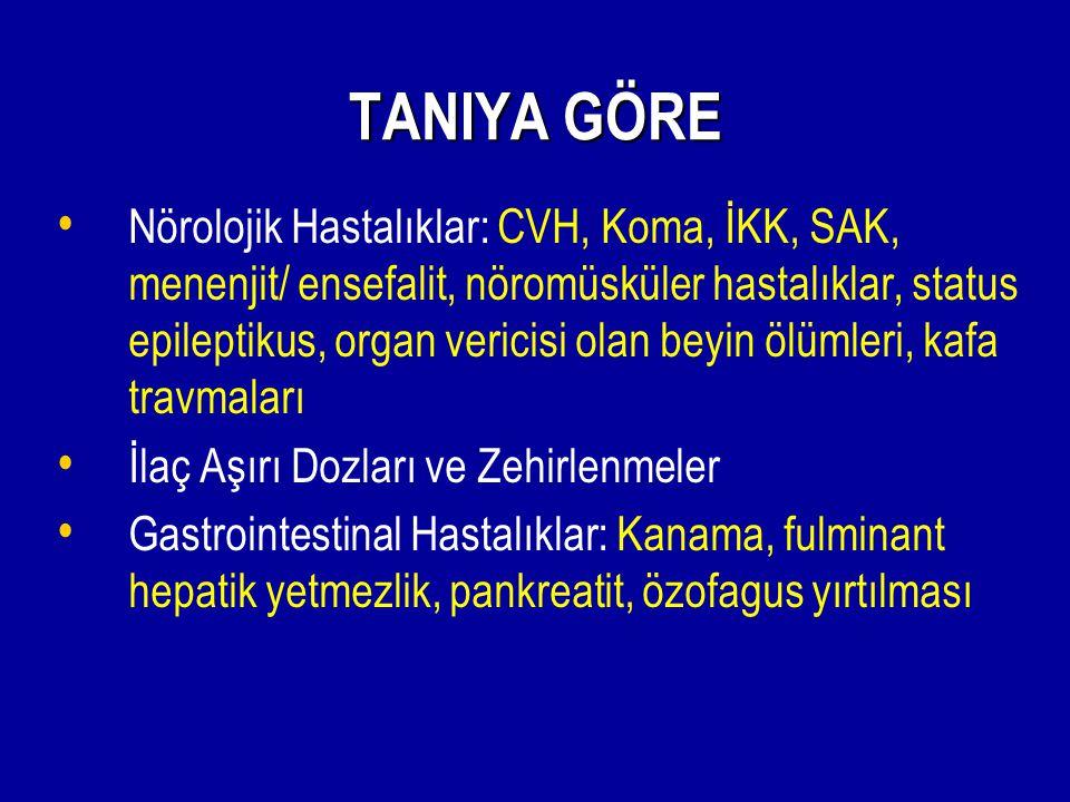 TANIYA GÖRE