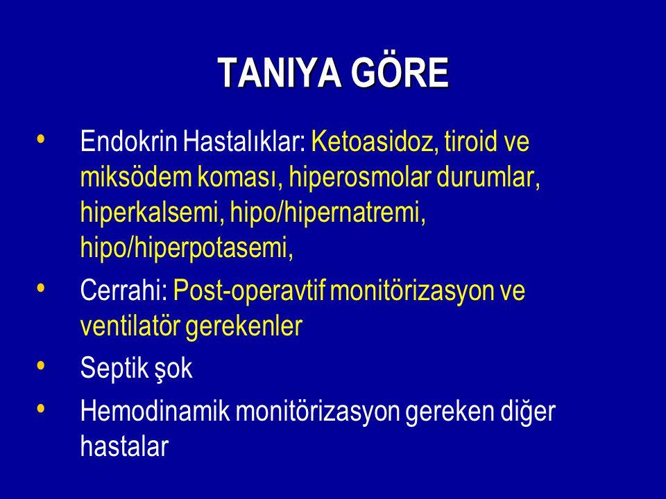 TANIYA GÖRE Endokrin Hastalıklar: Ketoasidoz, tiroid ve miksödem koması, hiperosmolar durumlar, hiperkalsemi, hipo/hipernatremi, hipo/hiperpotasemi,