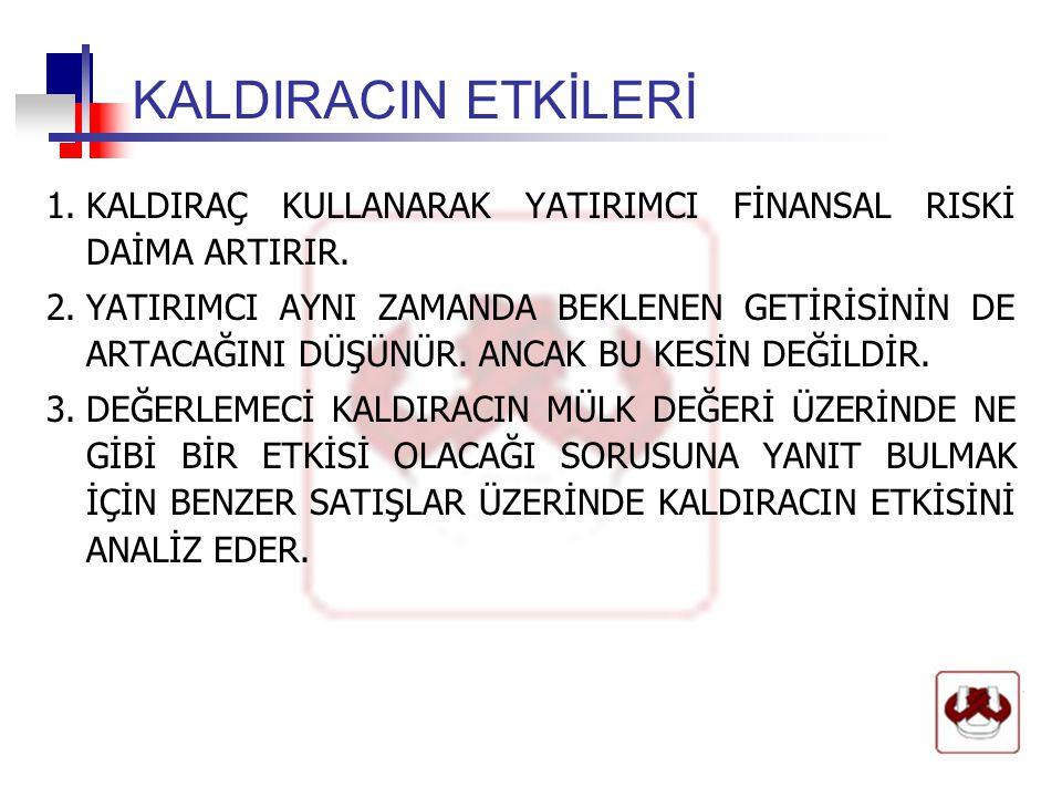 KALDIRACIN ETKİLERİ 1. KALDIRAÇ KULLANARAK YATIRIMCI FİNANSAL RISKİ DAİMA ARTIRIR.