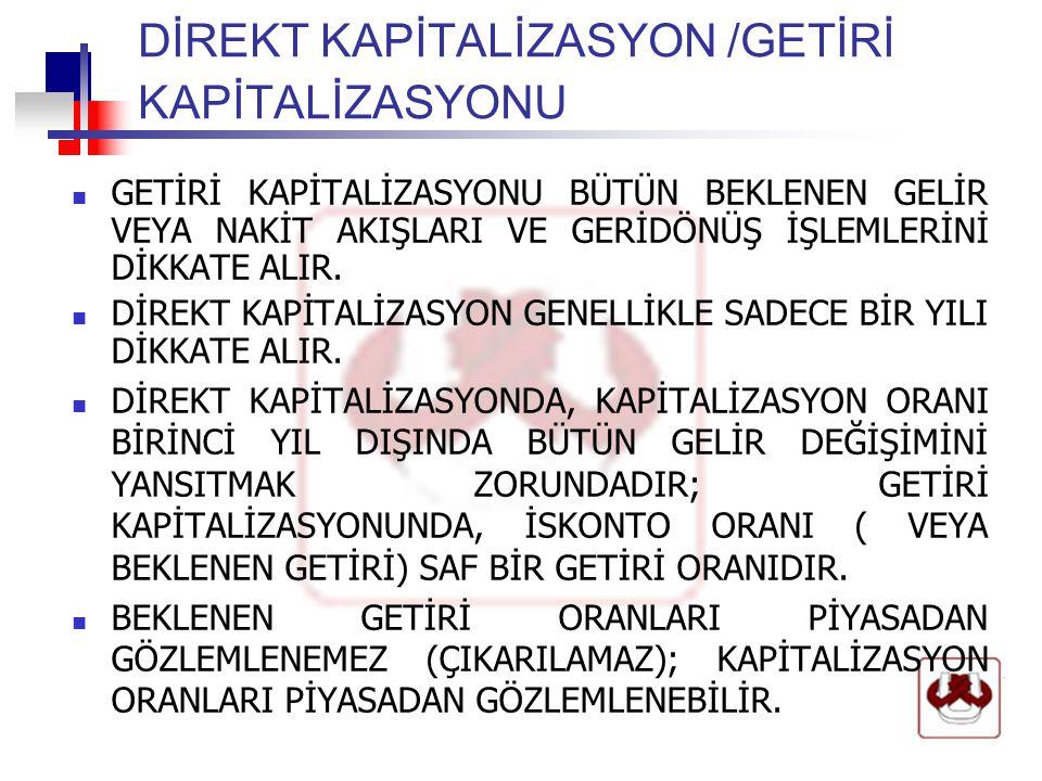 DİREKT KAPİTALİZASYON /GETİRİ KAPİTALİZASYONU
