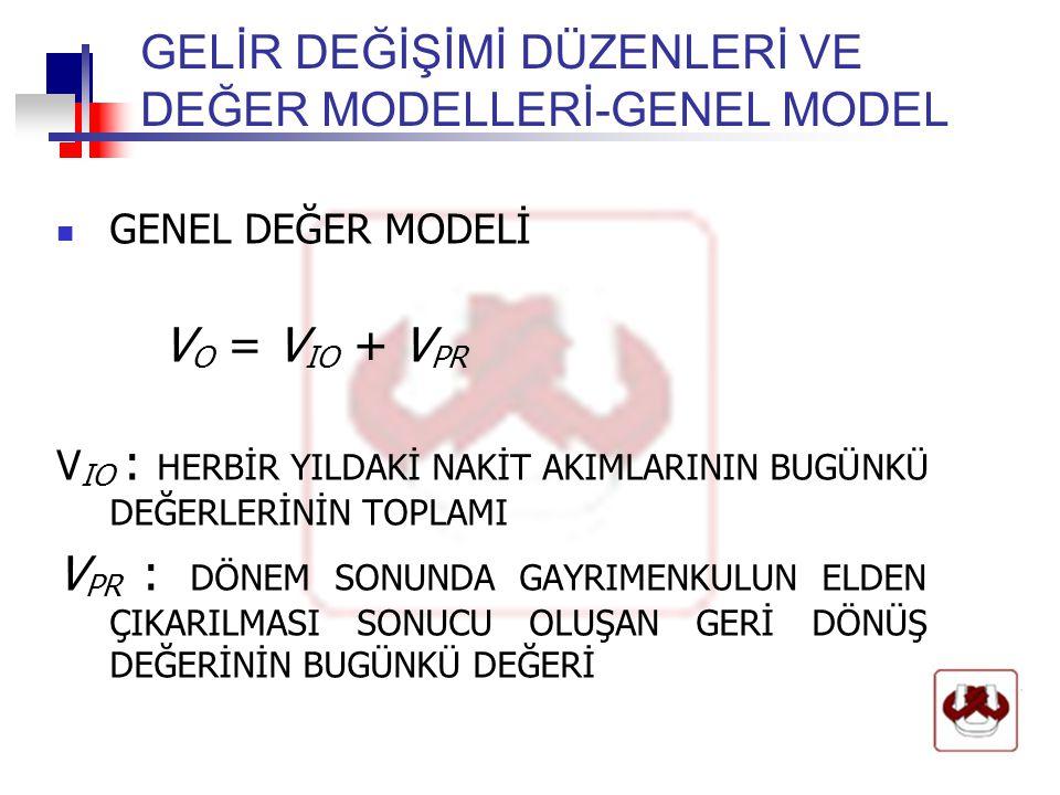 GELİR DEĞİŞİMİ DÜZENLERİ VE DEĞER MODELLERİ-GENEL MODEL