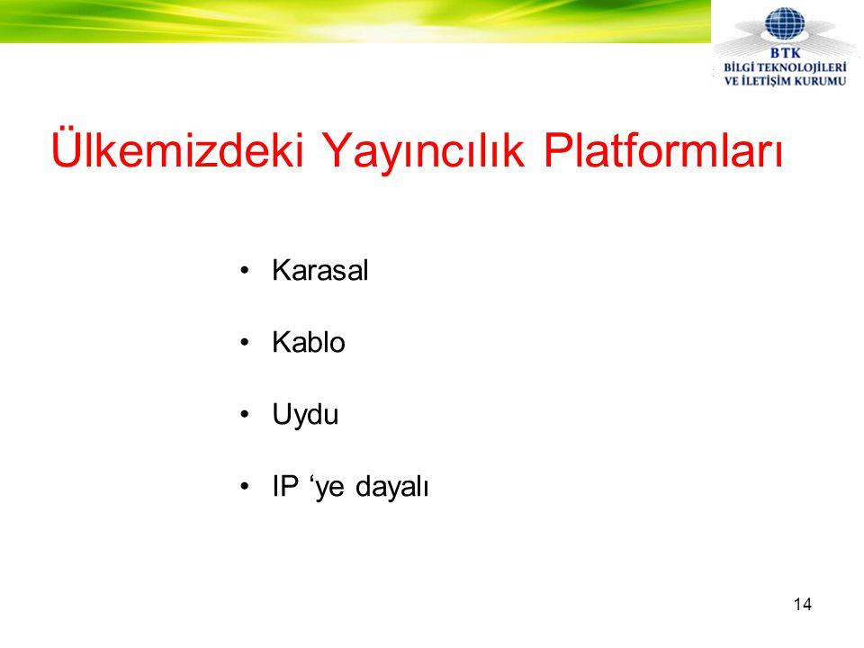 Ülkemizdeki Yayıncılık Platformları