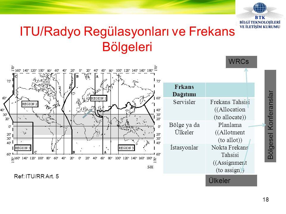 ITU/Radyo Regülasyonları ve Frekans Bölgeleri