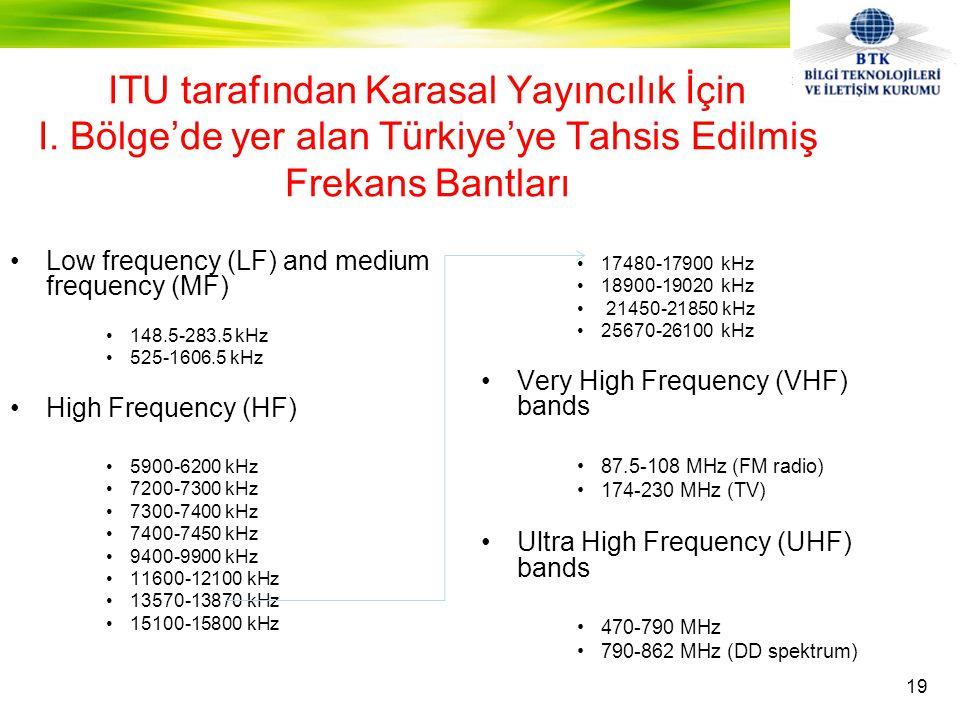 ITU tarafından Karasal Yayıncılık İçin I