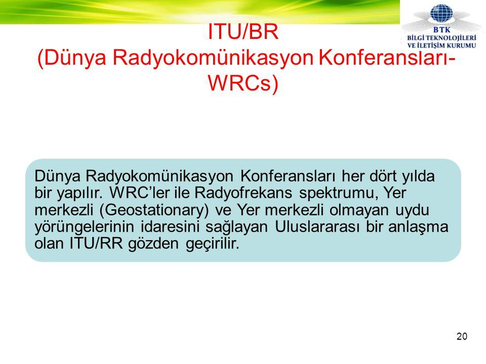 ITU/BR (Dünya Radyokomünikasyon Konferansları-WRCs)