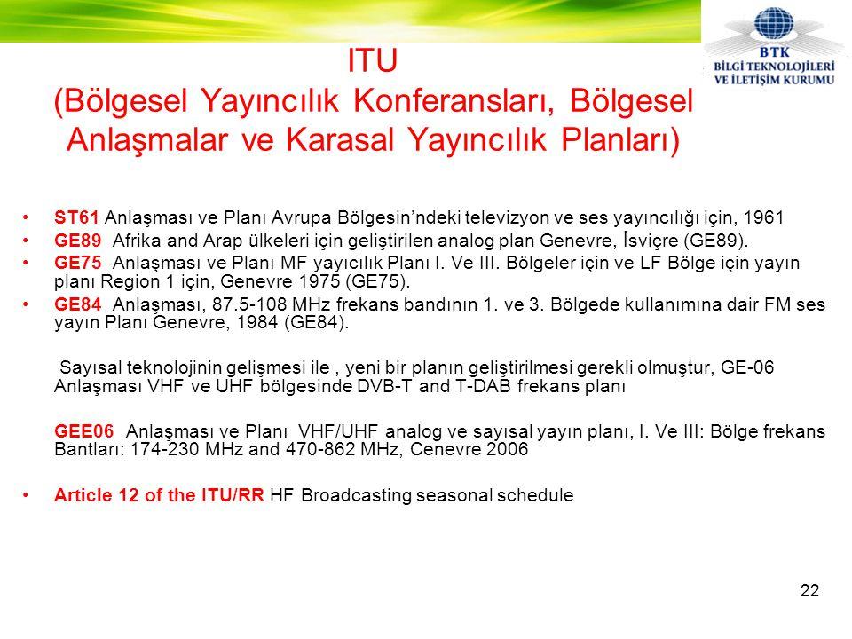 ITU (Bölgesel Yayıncılık Konferansları, Bölgesel Anlaşmalar ve Karasal Yayıncılık Planları)
