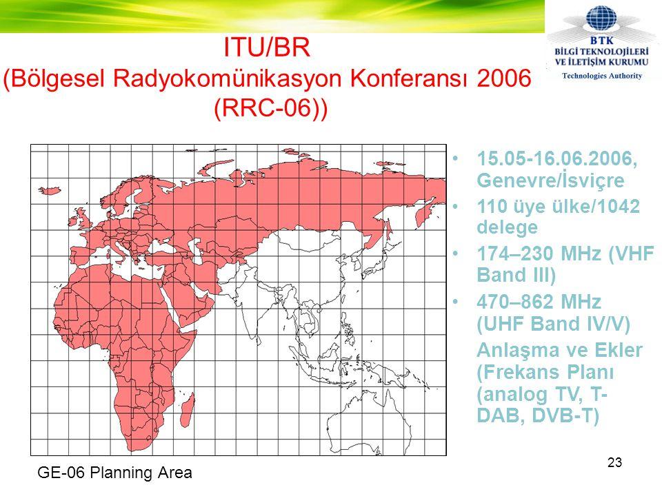 ITU/BR (Bölgesel Radyokomünikasyon Konferansı 2006 (RRC-06))
