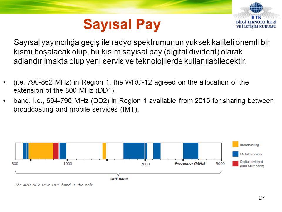 Sayısal Pay