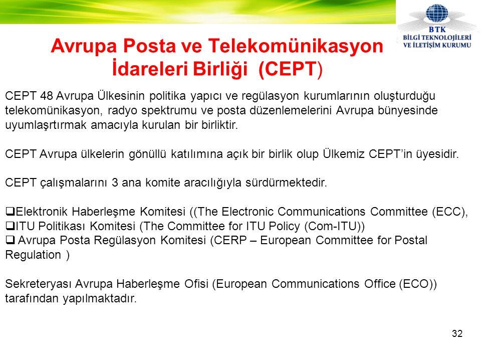 Avrupa Posta ve Telekomünikasyon İdareleri Birliği (CEPT)