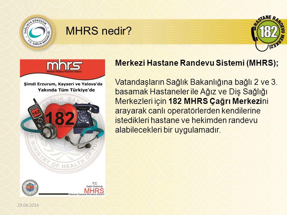MHRS nedir Merkezi Hastane Randevu Sistemi (MHRS);