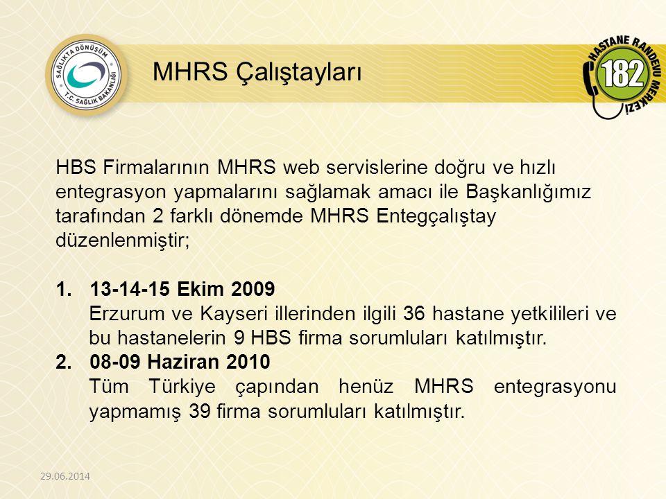 MHRS Çalıştayları