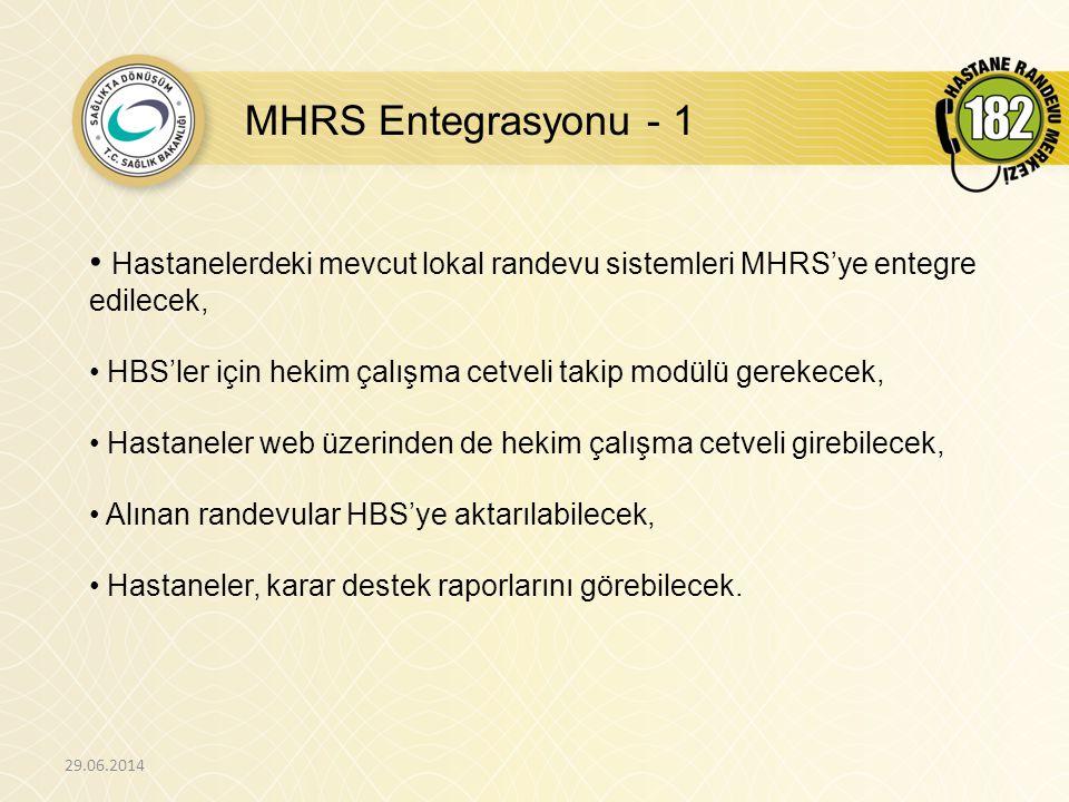MHRS Entegrasyonu - 1 Hastanelerdeki mevcut lokal randevu sistemleri MHRS'ye entegre edilecek,