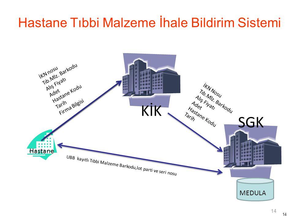 KİK SGK Hastane Tıbbi Malzeme İhale Bildirim Sistemi Hastane MEDULA