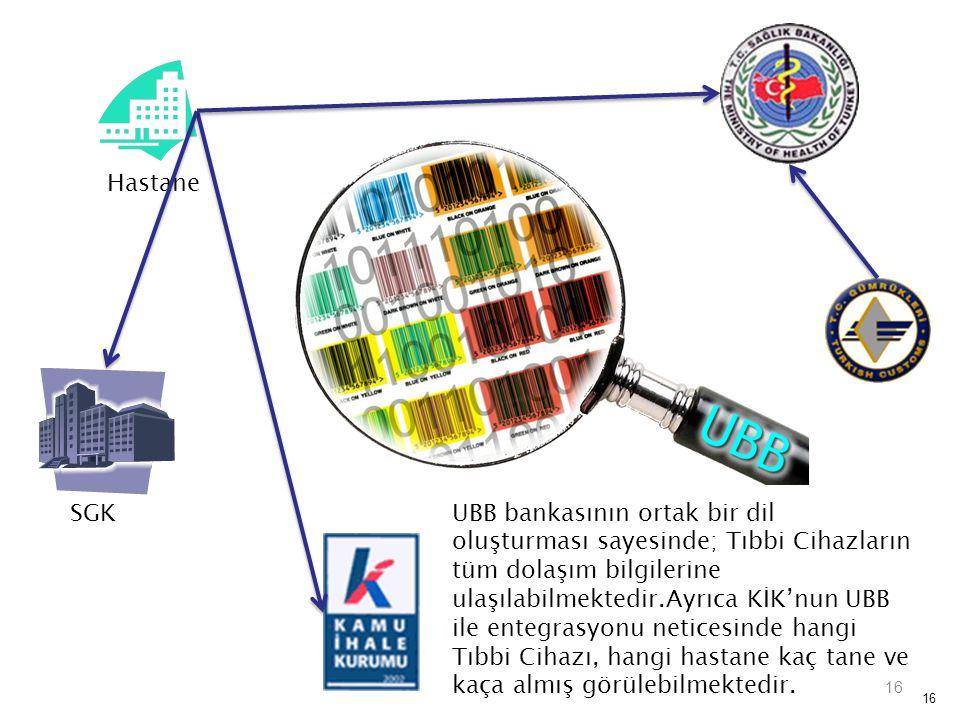 Hastane SGK.