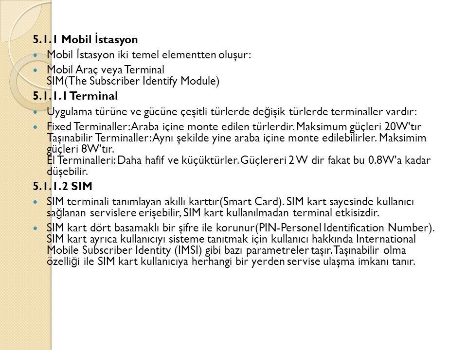 5.1.1 Mobil İstasyon Mobil İstasyon iki temel elementten oluşur: Mobil Araç veya Terminal SIM(The Subscriber Identify Module)