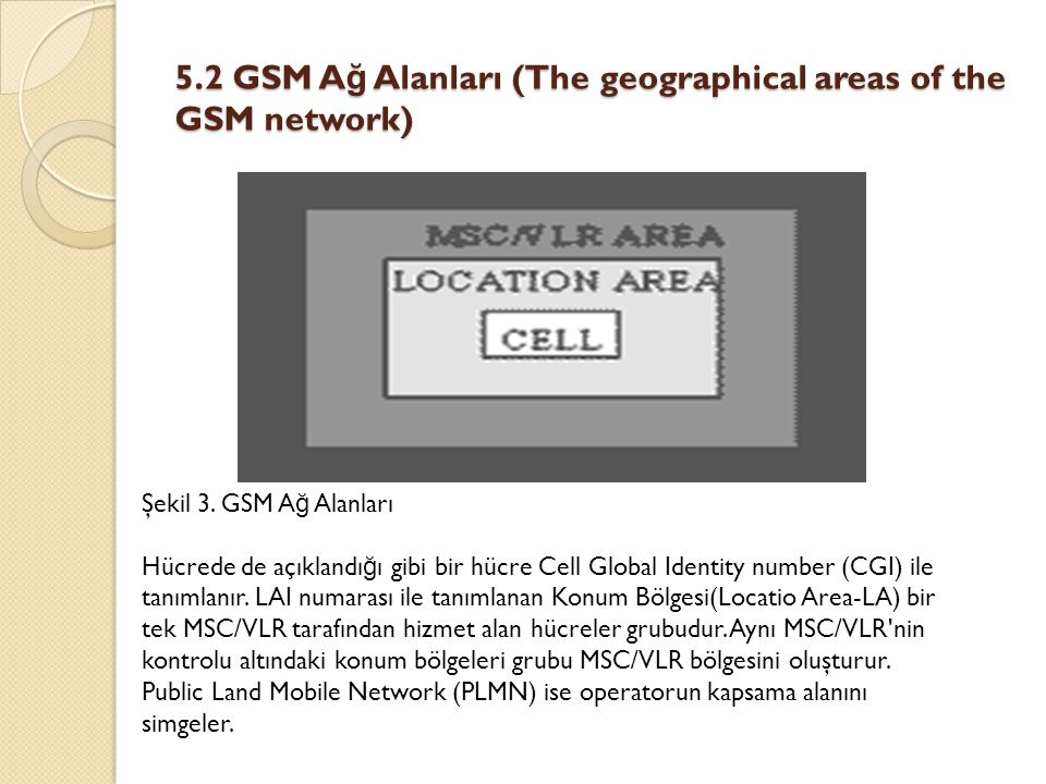 5.2 GSM Ağ Alanları (The geographical areas of the GSM network)