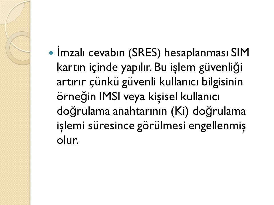 İmzalı cevabın (SRES) hesaplanması SIM kartın içinde yapılır