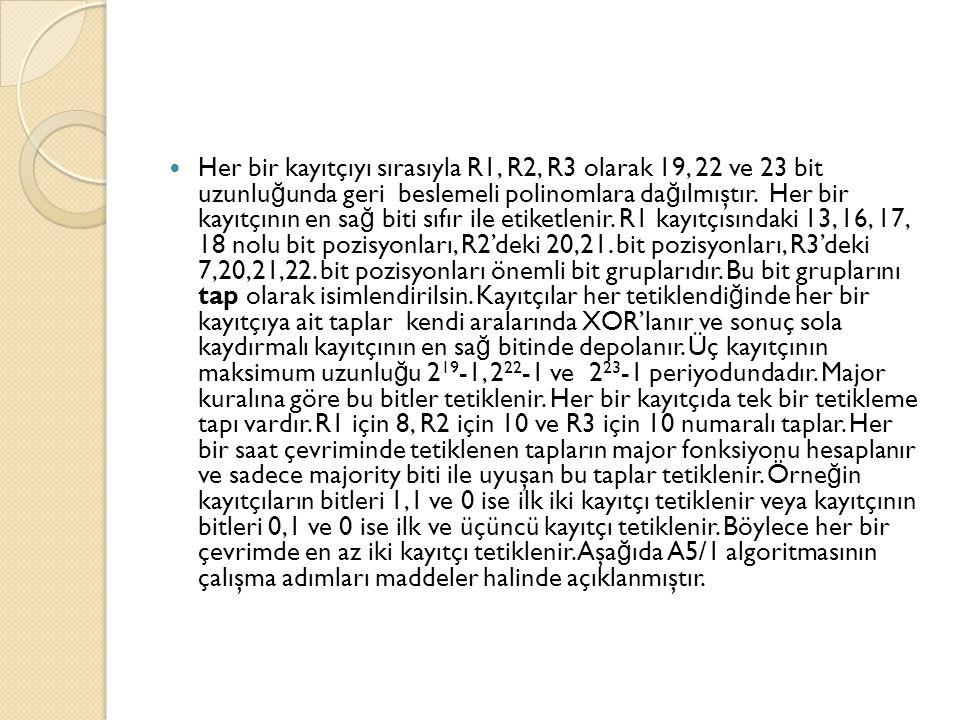 Her bir kayıtçıyı sırasıyla R1, R2, R3 olarak 19, 22 ve 23 bit uzunluğunda geri beslemeli polinomlara dağılmıştır.