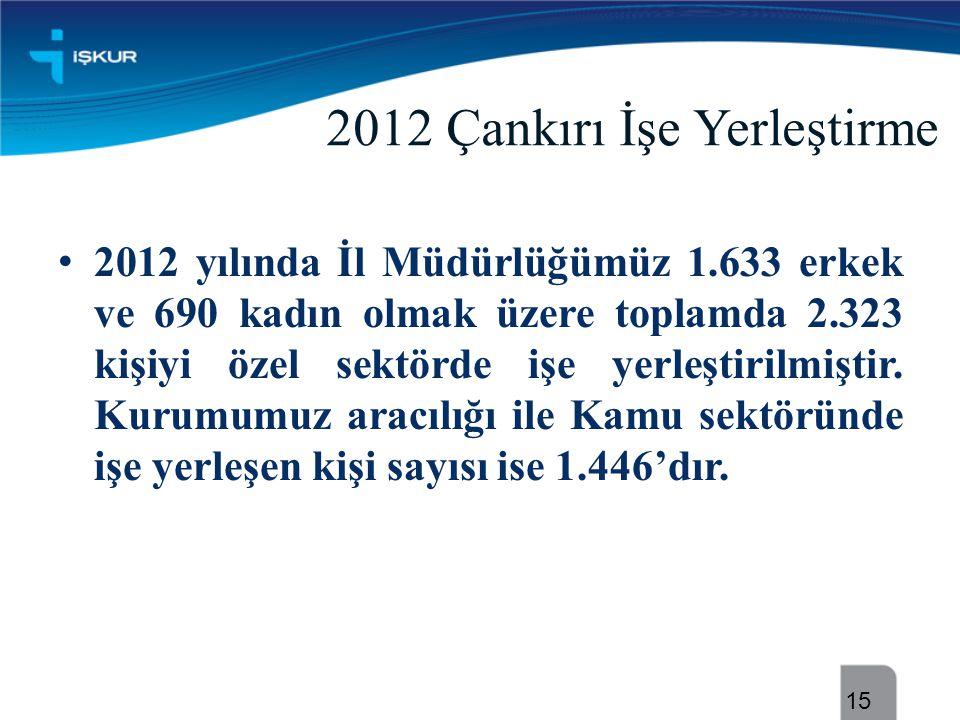 2012 Çankırı İşe Yerleştirme