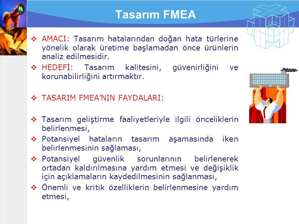 Tasarım FMEA AMACI: Tasarım hatalarından doğan hata türlerine yönelik olarak üretime başlamadan önce ürünlerin analiz edilmesidir.