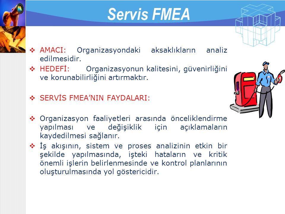 Servis FMEA AMACI: Organizasyondaki aksaklıkların analiz edilmesidir.