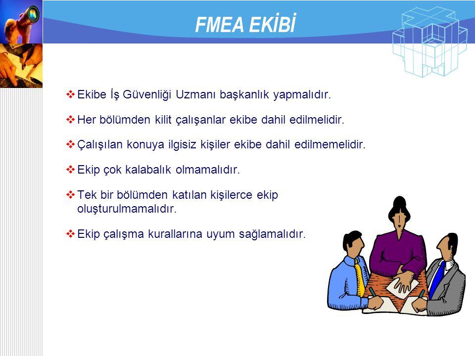 FMEA EKİBİ Ekibe İş Güvenliği Uzmanı başkanlık yapmalıdır.