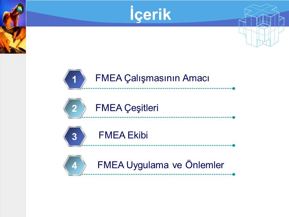 İçerik FMEA Çalışmasının Amacı 1 2 FMEA Çeşitleri FMEA Ekibi 3 4