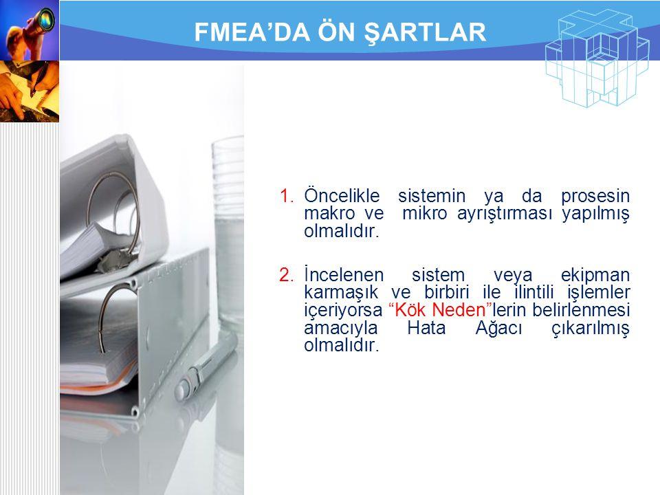 FMEA'DA ÖN ŞARTLAR Öncelikle sistemin ya da prosesin makro ve mikro ayrıştırması yapılmış olmalıdır.