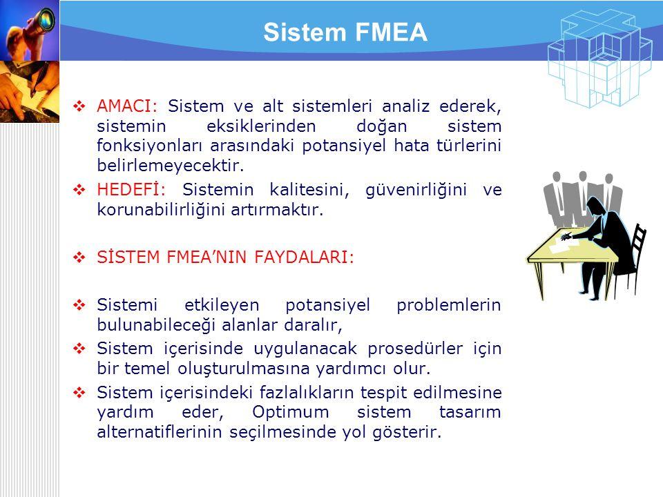 Sistem FMEA