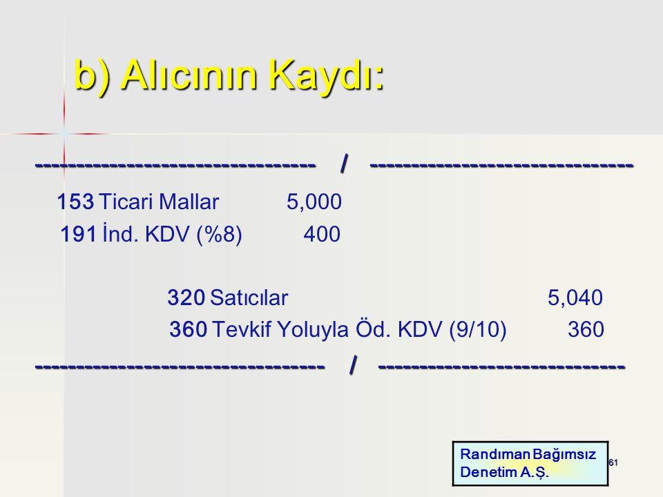b) Alıcının Kaydı: --------------------------------- / ------------------------------- 153 Ticari Mallar 5,000.